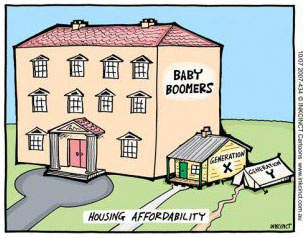 house-affordability