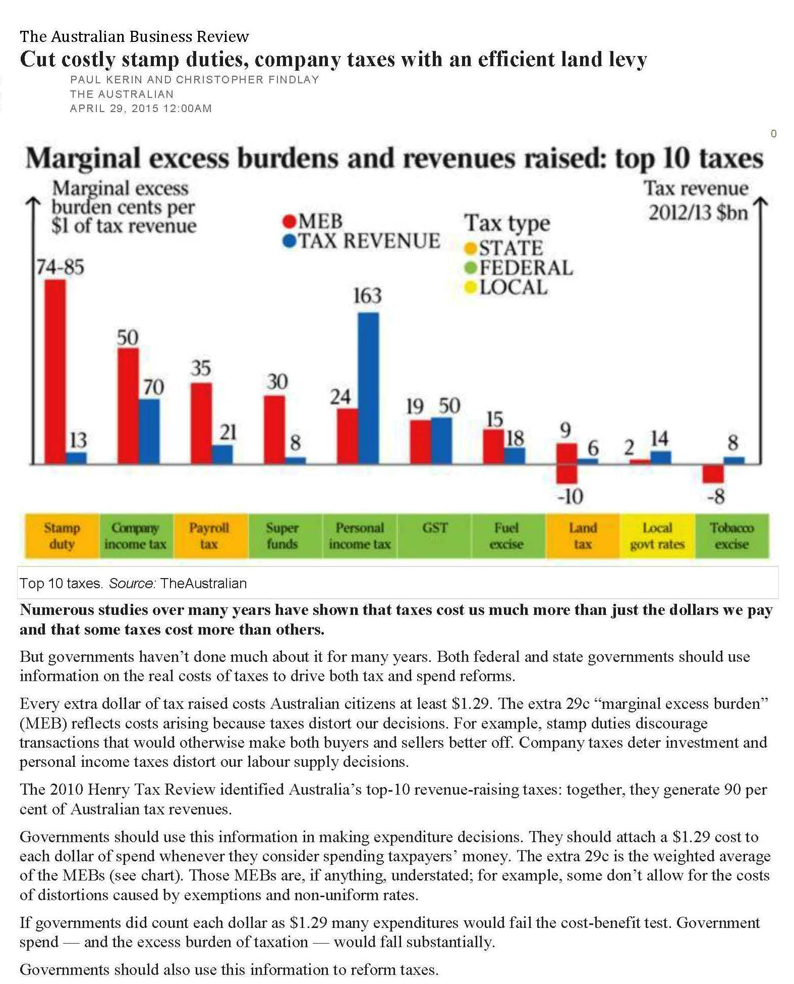 Marginal Excess Tax Burdens_Page_1
