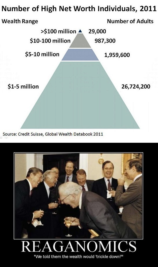 Net_Worth_Individuals_2011