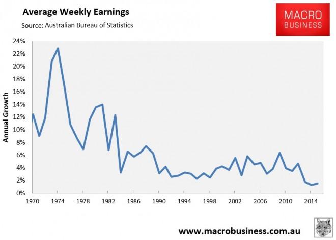 oz-wage-growth